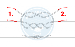 Простые рыболовные узлы