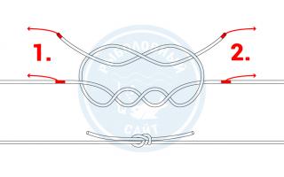 Как правильно завязать узел на леске