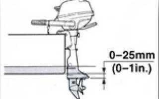 Антикавитационная плита лодочного мотора